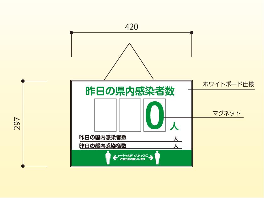 パネルサイン 図